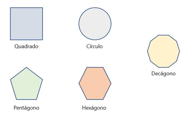 https://www.oblogdomestre.com.br/2019/11/FigurasPlanas.SolidosGeometricos.Matematica.html