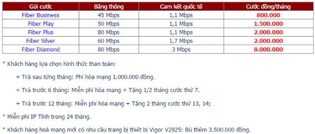 Đăng Ký Internet FPT Xã Phong Phú 3