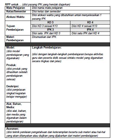 Contoh Rpp 1 Halaman Seni Budaya Smp Dan Sma Info Dunia Edukasi