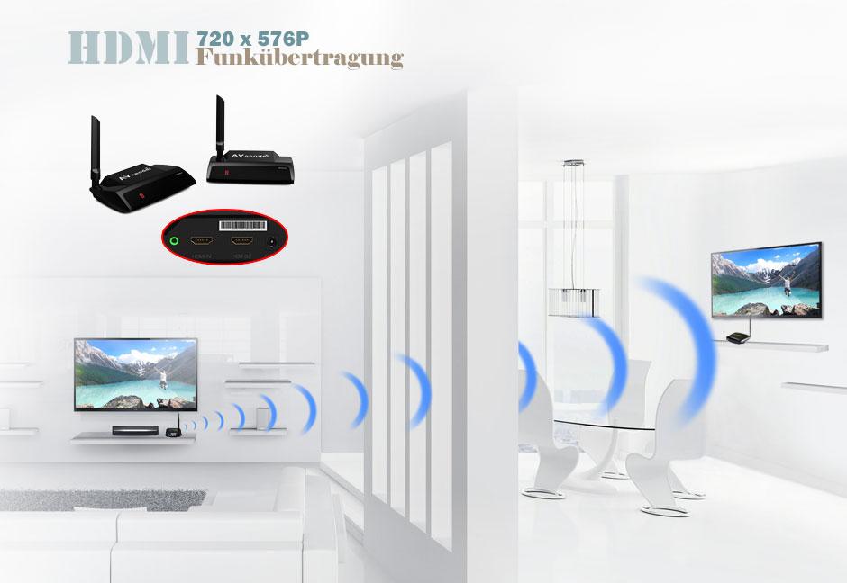 DVD auf TV HDMI A / V Sender Installation