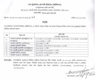 Gas Transmission Company Limited (GTCL) Job Circular 2019 gtcl.teletalk.com.bd