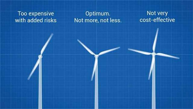 Jenis jenis kincir angin