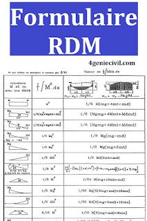 formulaire rdm pdf, formulaire rdm technique de l'ingénieur pdf, formulaire rdm poutres, formulaire rdm portique, formulaire rdm wiki, formule contrainte rdm, formule rdm flexion,