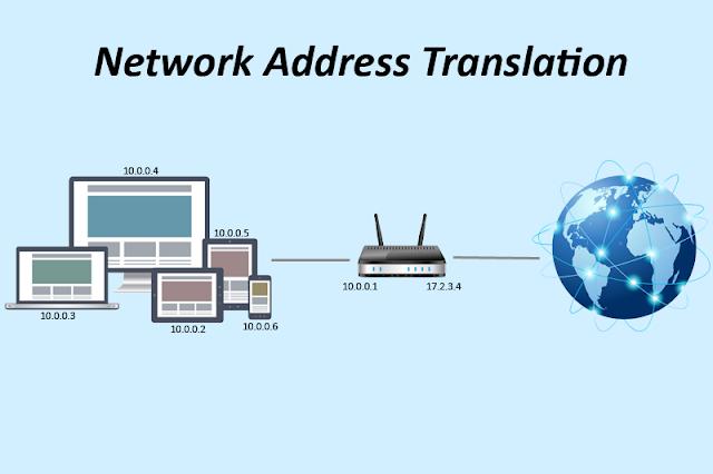 نظرة عامة علي الشبكات الداخلية NAT والمفاهيم المتعلقة بها