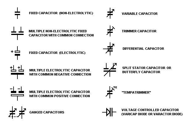 e sostituire i vecchi condensatori furthermore What Are The Different Types Of Capacitors likewise Capacitor 104 value furthermore What Is A Capacitor What Are The Different Types Of Capacitors further Tantalum capacitor. on ceramic capacitor polarity