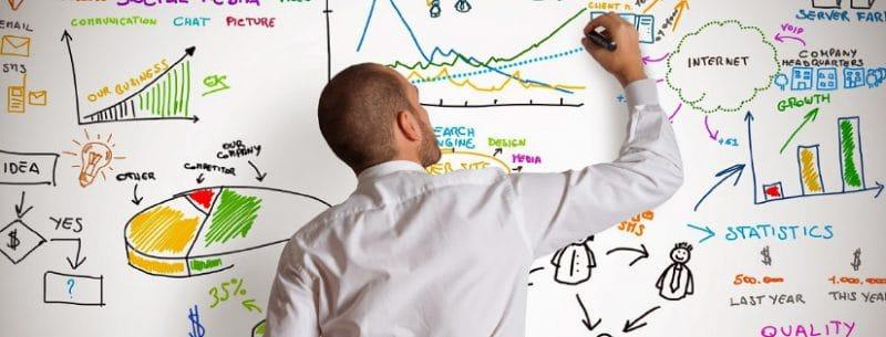 Prinsip-Prinsip Manajemen Beserta Contoh & Penjelasan