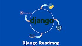 Roadmap For Learning Django