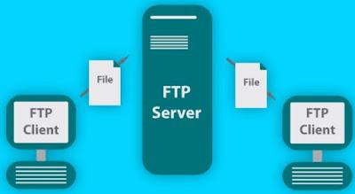 Apa itu FTP? Bagaimana Cara kerja FTP Server? - Istilah FTP sangat sedikit orang dengar, namun bagi individu yang membuat website, konsep FTP sudah terlalu familiar. Karena FPT sangat penting dalam mengelola file di host dan banyak fitur lainnya. Jadi apa sifat FTP? Mari cari tahu tentang ini di artikel di bawah ini!