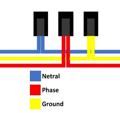 Cara Penyambungan Kabel Didalam T Dus Listrik Yang Benar