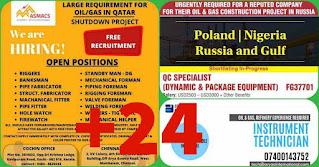 Gulf Careerbuilder Daily Job PDF, online job search