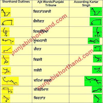 18-january-2021-ajit-tribune-shorthand-outlines