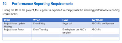 Performance Reporting Requirements