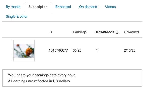 Cara mendapatkan uang di Shutterstock