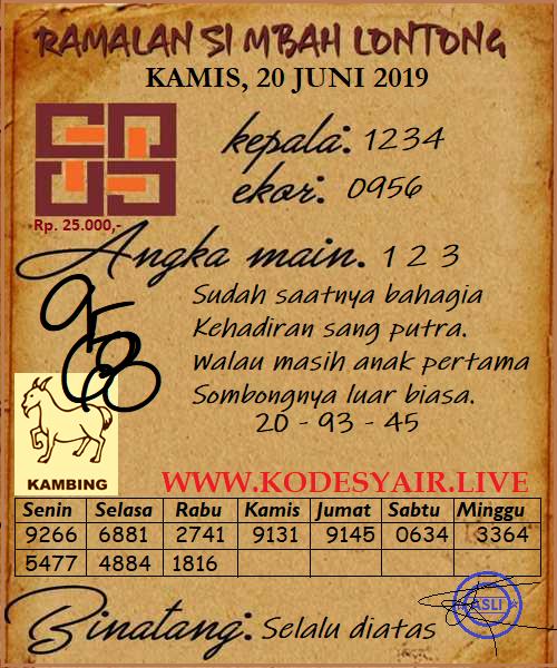 Gambar Ramalan Kode Syair Kamis - Master Angka Jitu | Prediksi Togel