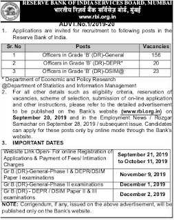 Reserve Bank of India RBI Officers Grade B Vacancy Recruitment 199 Govt Jobs Online rbi.org.in Exam Notification 2019