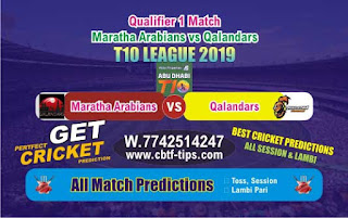 Who will win Today T10 League 2019, Qualifier 1 Match Qalandars vs Maratha, 100% Sure Prediction