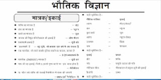 Physics Notes in Hindi PDF Free Download