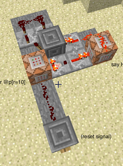 Kiến tạo một hành tinh riêng cho bản thân trong vòng Minecraft.