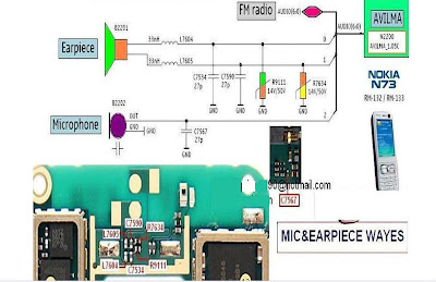 NEW GSM SOLUTIONS: Nokia N73 MIC AND EAR Solution
