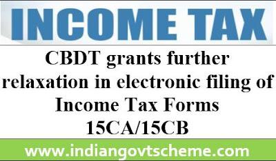 Income Tax Forms 15CA