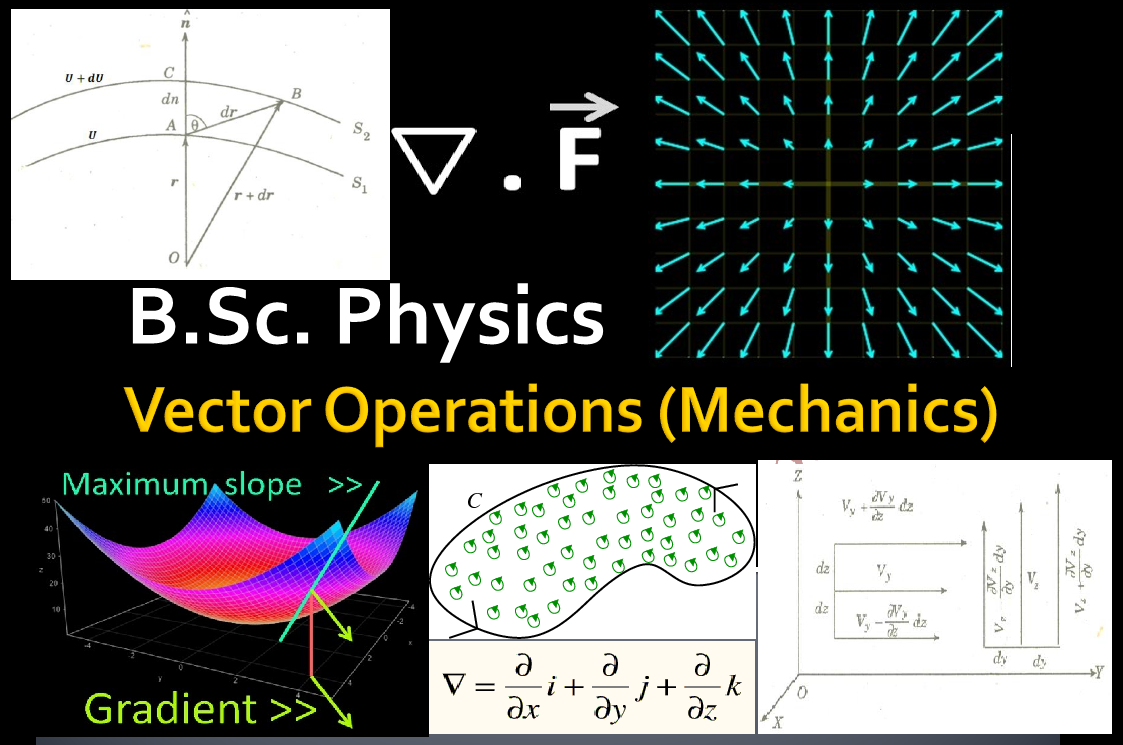 B Sc  Physics, Vector Operations (Mechanics), Complete Notes