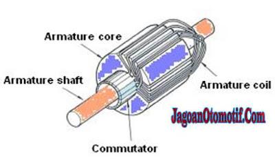 Komponen Motor Starter Armature