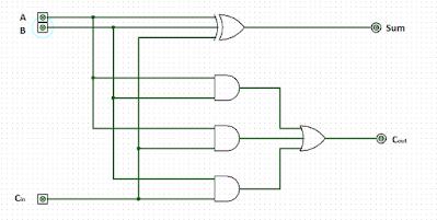 Full_Adder_Circuit