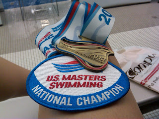 United States Masters Swimming Short Course Spring ...
