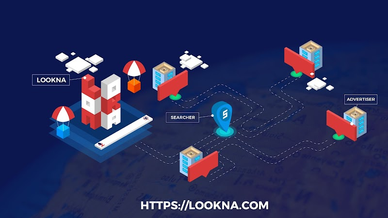 Lookna - The Best Place To Find Local Legit Business