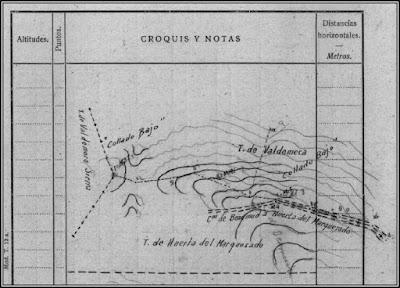 Croquis de la zona de Collado Bajo perteneciente a un cuaderno de 1941 conservado en el Instituto Geográfico Nacional
