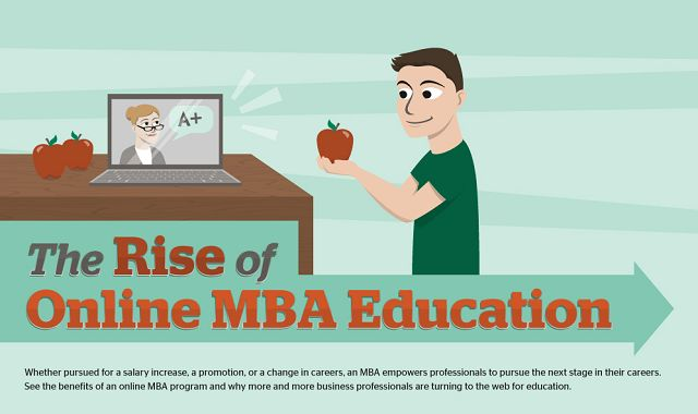 The Rise of Online MBA Education