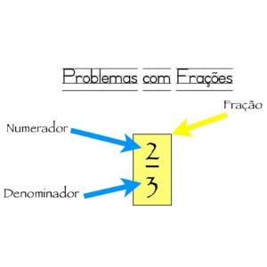 COMO RESOLVER PROBLEMAS DE MATEMÁTICA