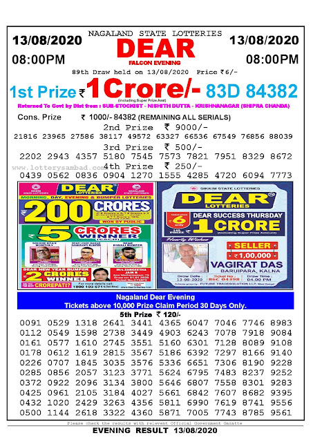 Nagaland State Lotteries 13-08-2020 Lottery Sambad Result 8:00 PM