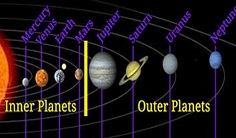 planet luar