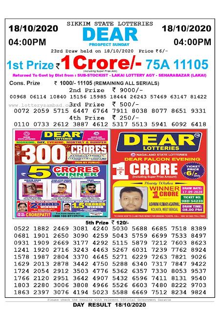 Lottery Sambad 18-10-2020, Lottery Sambad 4 pm results, Sikkim Lottery Results, Lottery Sambad Today Results Live, Day results