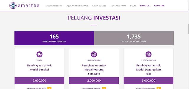4 Kelebihan Berinvestasi Lewat Penyedia Jasa Amartha.com