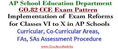 Curricular,Co-Curricular Areas,FAs SAs Assessment Procedure