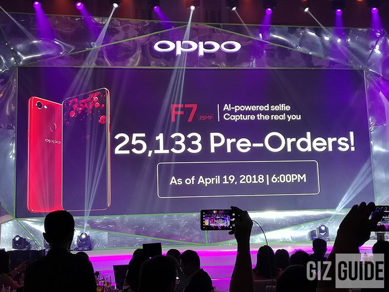 OPPO registered over 25K pre-orders in just 1 week!