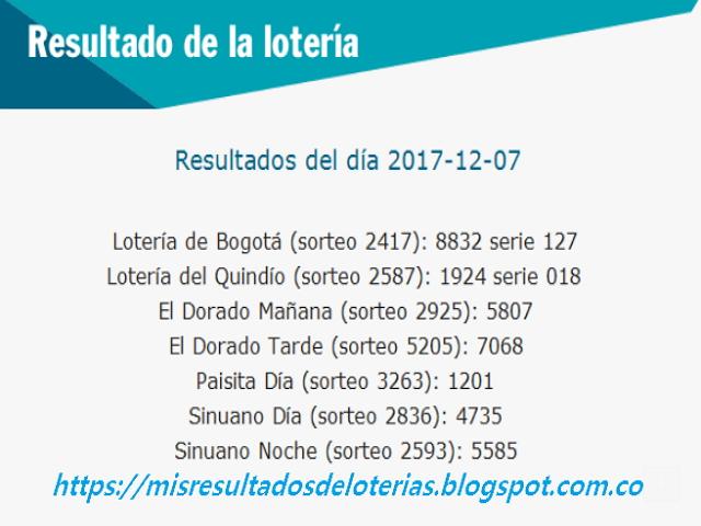 Como jugo la lotería anoche | Resultados diarios de la lotería y el chance | resultados del dia 07-12-2017