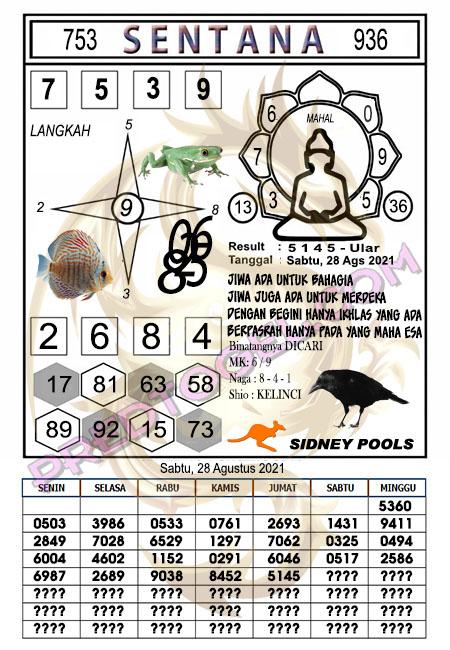 Syair Sentana Sdy Sabtu 28-08-2021