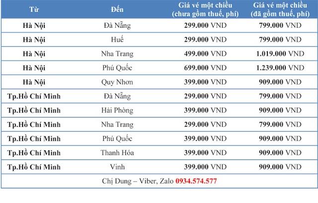 Vé máy bay  nội địa của Vietnam Airlines giá rẻ đến 10/05/2020