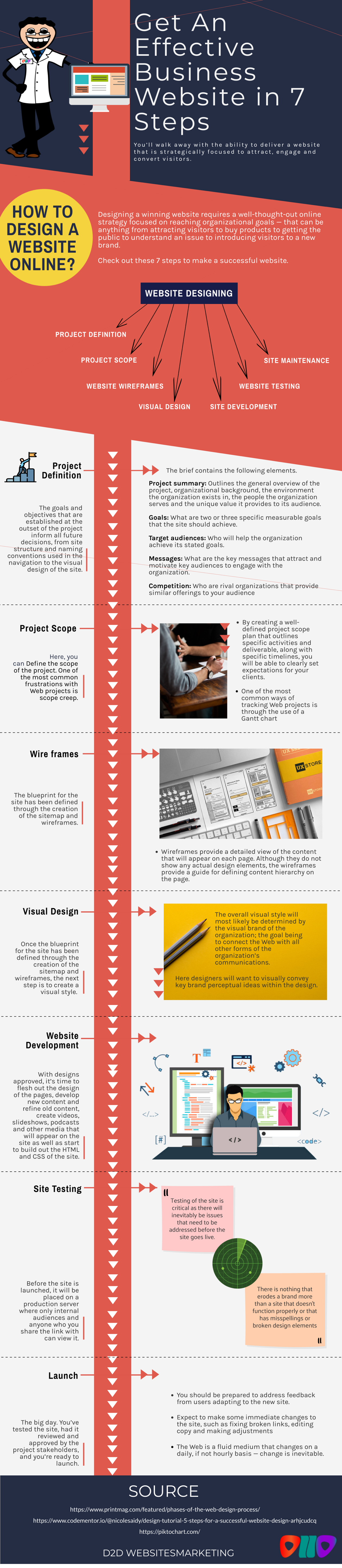 Get an Effective Business Website in 7 Steps #infographic