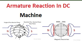armature reaction in dc motor
