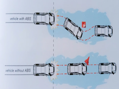 Gambar Fitur ABS, EBD, Dan BA Pada Nissan March