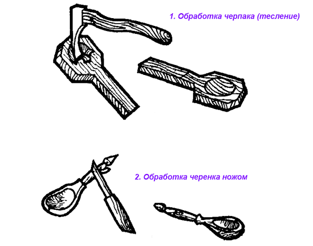 изготовление деревянной ложки