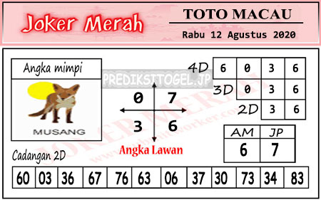 Prediksi Joker Merah Toto Macau Rabu 12 Agustus 2020