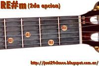 RE#m  = D#m = MIbm = Ebm acorde de guitarra menores 2da posicion