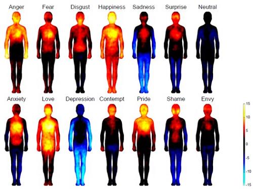 Hawa panas tubuh manusia