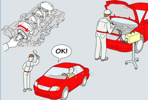 Lắp ráp tổng tại tu ô tô