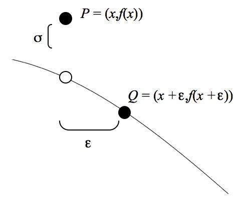 Professor Quibb: Infinity: Uncountable Sets